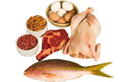 Meat & Poultry are biggest sources of Proteins
